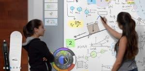 Ecran interactif pour dessin / apprendre a dessiner
