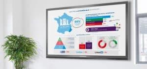 Tableau Blanc Interactif Mobile pas cher & TBI Portable - ecrans interactifs