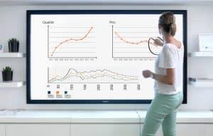 Vente de chevalet pour ecran interactif - écrans interactifs